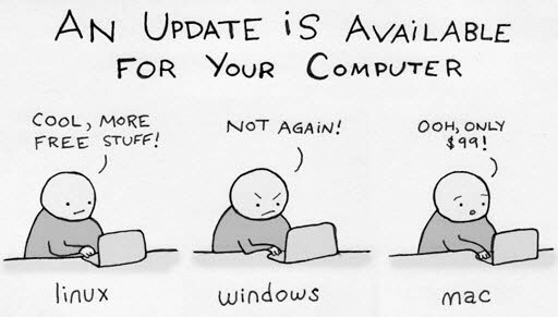 update_for_your_computer